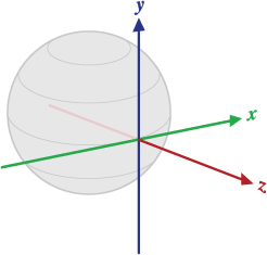 Figure 1. Coordinate system used by the rotation vector sensor.